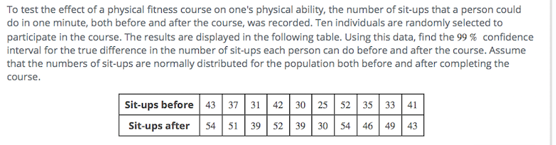 Solved A Find The Point Estimate For The Population Mean