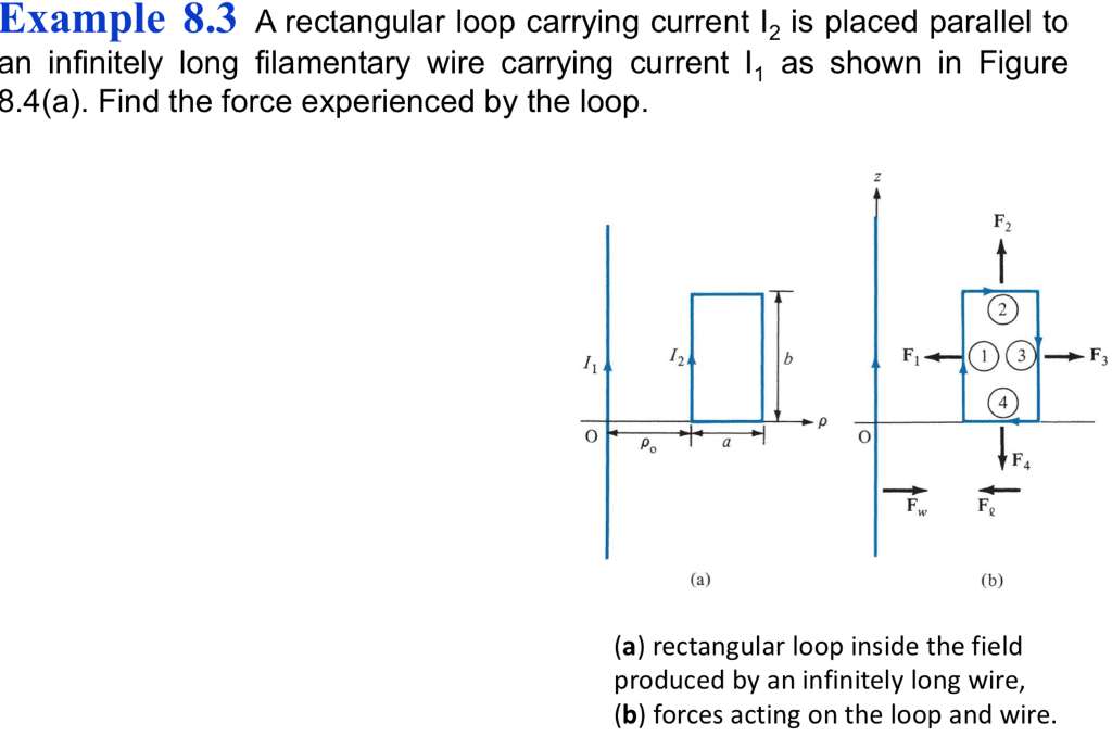 Solved example 83 a rectangular loop carrying current 2 example 83 a rectangular loop carrying current 2 is placed parallel to as shown in figure asfbconference2016 Image collections