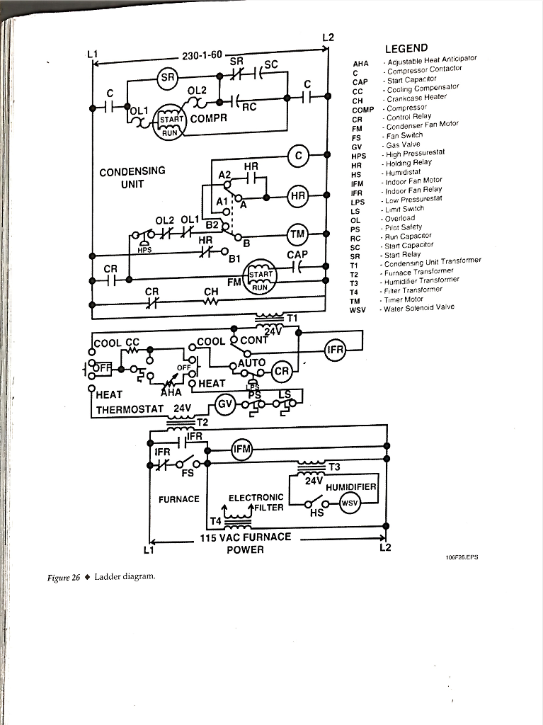 Furnace Ladder Diagrams - Wiring Diagram