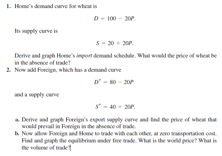 what is zero demand