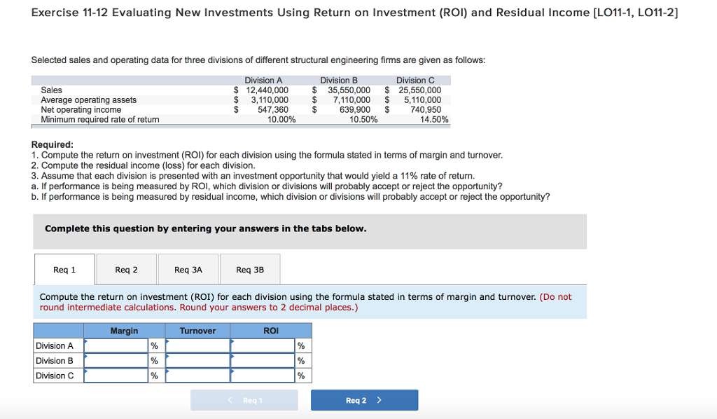 Rg investment residual income prehistory of the americas fidelity investments