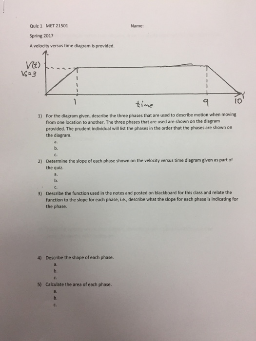 Solved quiz 1 met 21501 name spring 2017 a velocity versu question quiz 1 met 21501 name spring 2017 a velocity versus time diagram is provided time 1 for the dia ccuart Images
