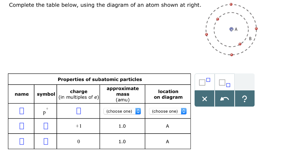 Solved: Complete The Table Below, Using The Diagram Of An ... | Chegg.comChegg