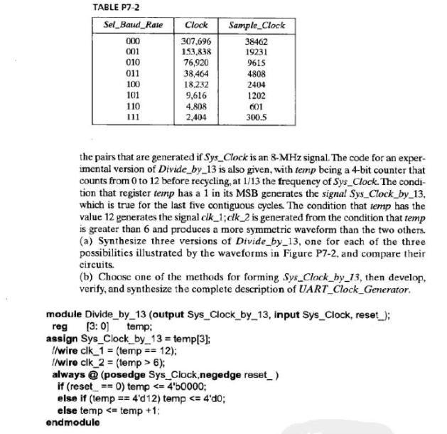 2  The Functional Unit UART Clock Generator In Fig      Chegg com