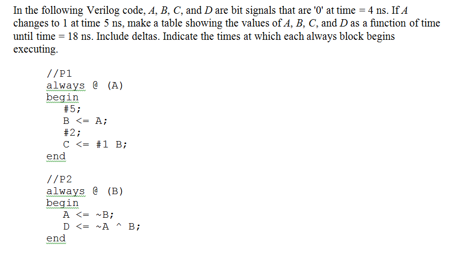 Solved In The Following Verilog Code A B C And D Are