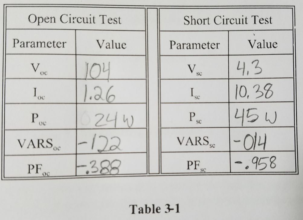 Solved Open Circuit Test Short Circuit Test Parameter Val - Open table oc