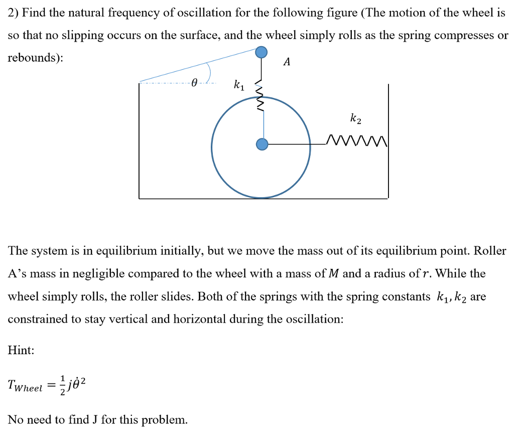 What is the oscillation frequency 69