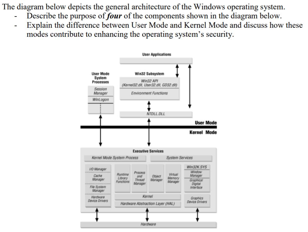 Operating system kernel managers investment hang seng investment management rqfii etf