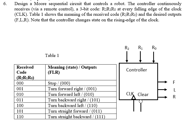 Solved A Draw The State Diagram Moore B Draw The Stat