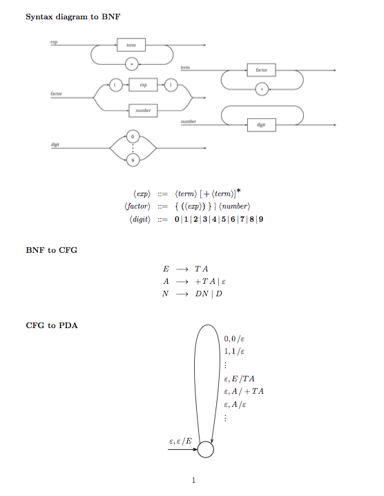 Solved Convert The Syntax Diagram To Bnf Convert The Bnf