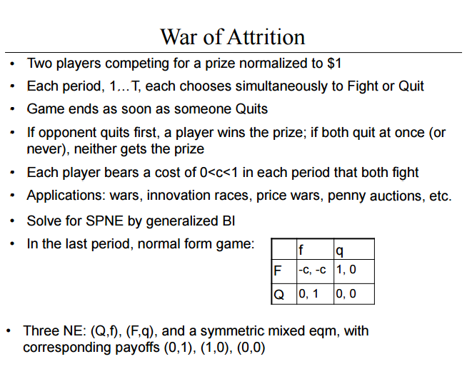 war of attrition two players competing for a prize normalized to 1 each period 1