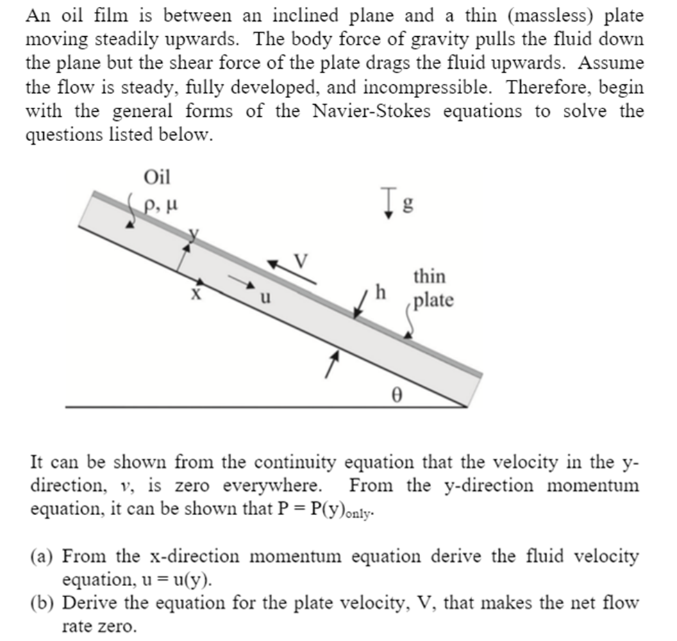 Force Flow Rate: Solved: An Oil Film Is Between An Inclined Plane And A Thi