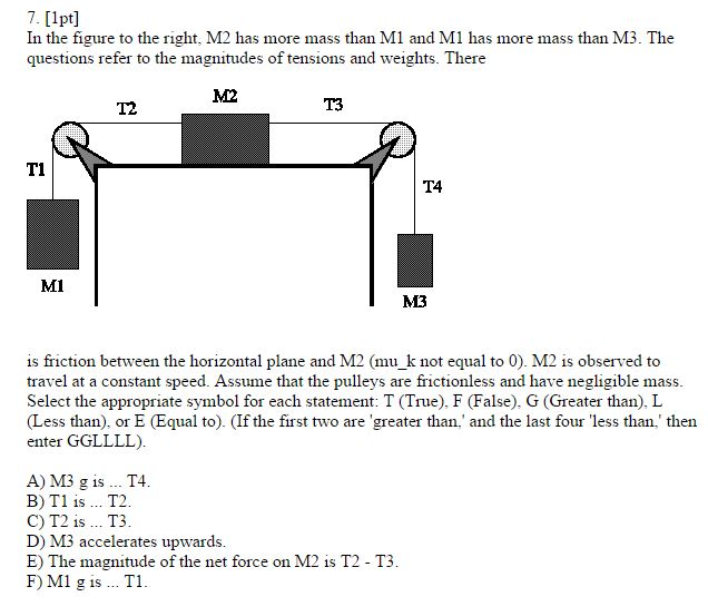 Solved In The Figure To The Right M2 Has More Mass Than