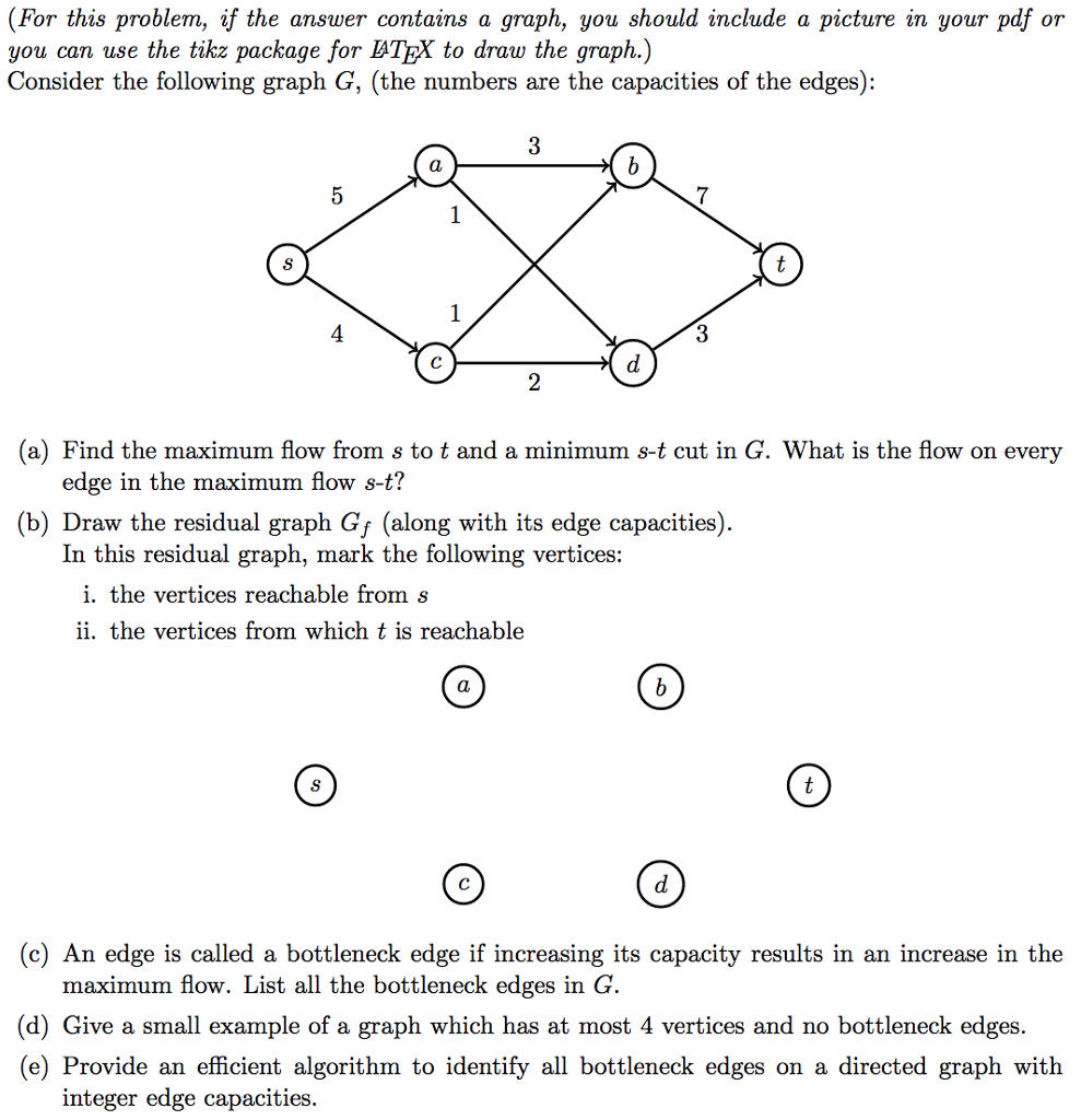 Solved For This Problem If The Answer Contains A Graph