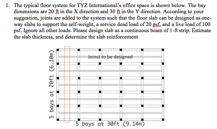 Solved: The Typical Floor System For TYZ Internationalu0027s O ...