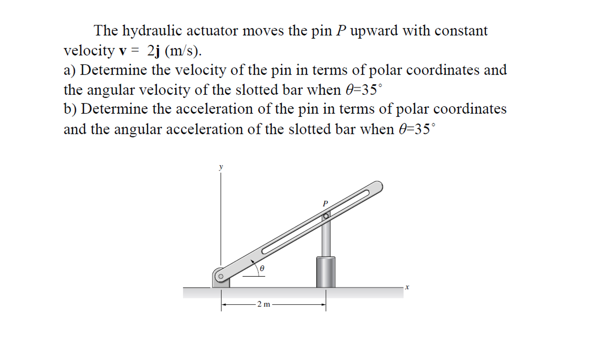 Solved: The Hydraulic Actuator Moves The Pin P Upward With