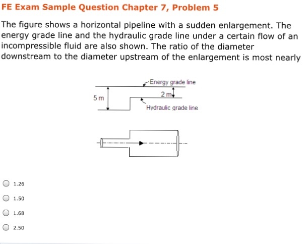 Fe sample exam questions