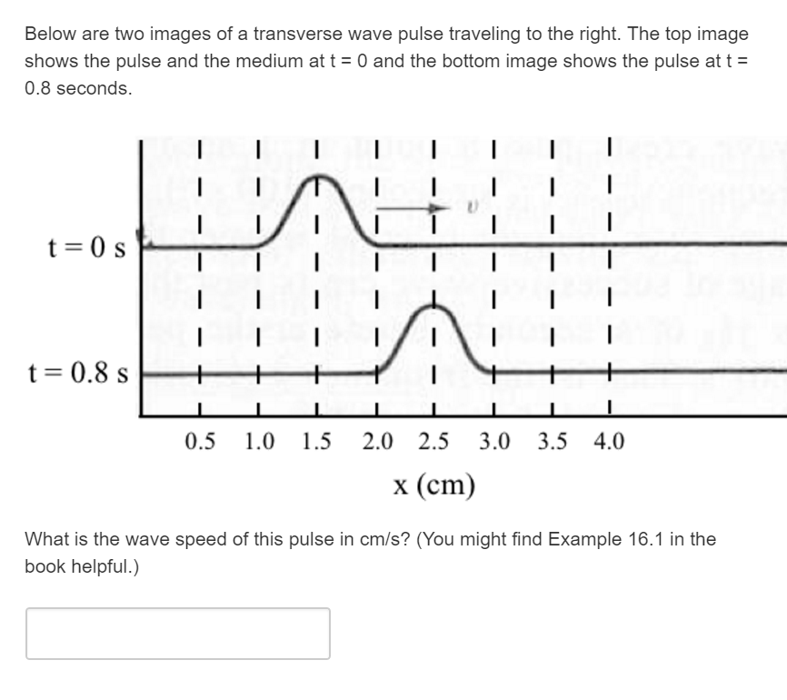 Solved Below Are Two Images Of A Transverse Wave Pulse Tr