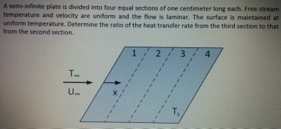 solved a semi infinite plate is divided into four equal s