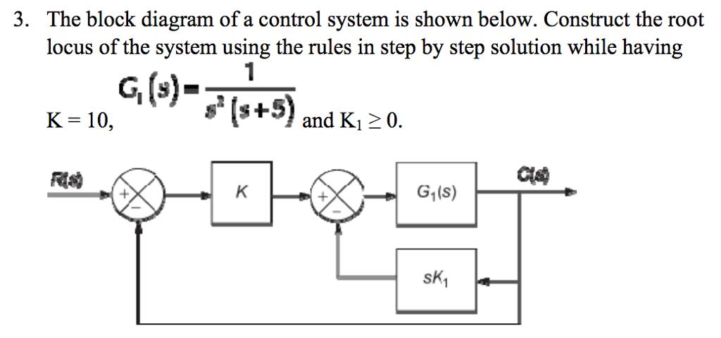 block diagram rules wiring diagrams rh 11 aswe quelle der leichtigkeit de