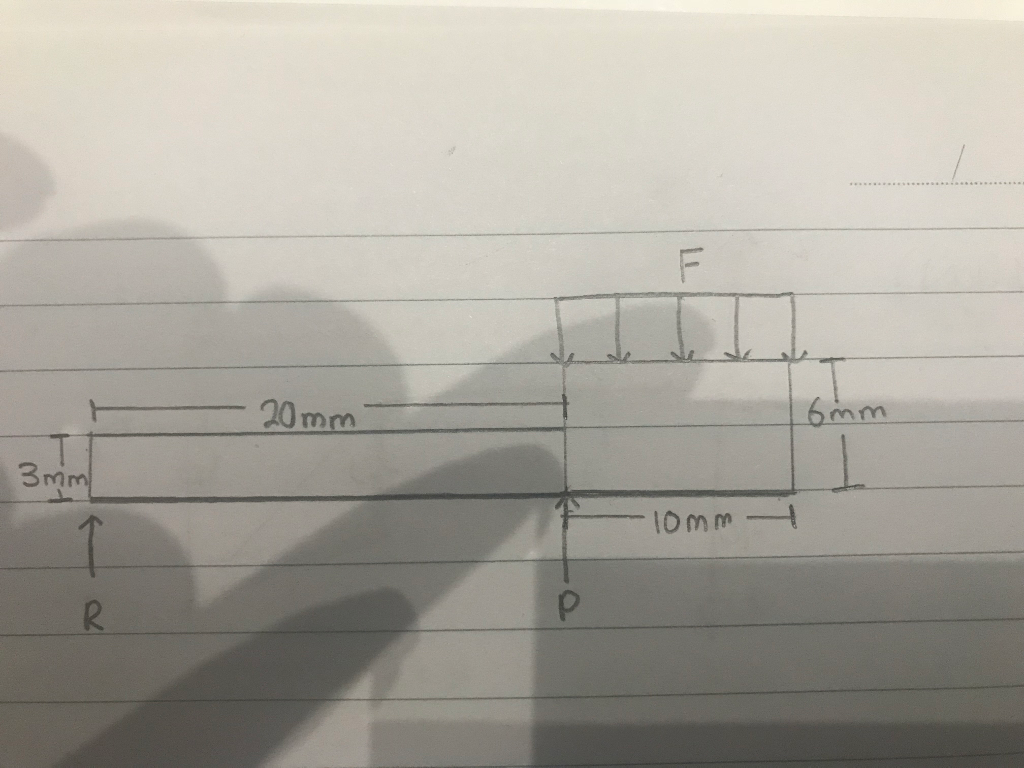 Solved Urgent Help Needed Assume This Is A Cantilever B Draw The Shear And Bending Moment Diagrams For Cheggcom Derive Force Equations As Function Of Unknown F