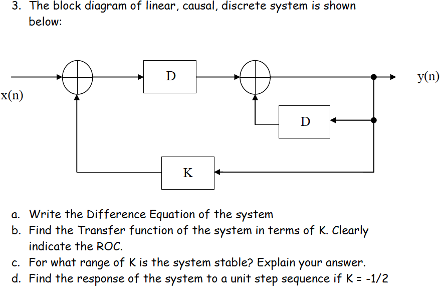 Modular As Possible The Block Diagram For The Software Is Shown Below