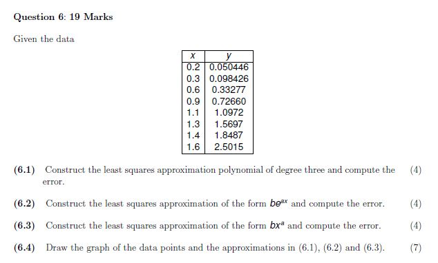 Question 6: 19 Marks Given the data 0.2 0.050446 0.3 0.098426 0.6 0.33277 0.9 0.72660 1.1 1.0972 1.3 1.5697 1.4 1.8487 1.6 2.5015 (6.1) Construct the least squares approximation polynomial of degree three and comput te 4) (6.2) Construct the least squares approximation of the form bex and compute the error. (4) (6.3) Construct the least squares approximation of the form bxa and compute the error (4) (6.4) Draw the graph of the data points and the approximations in (6.1), (6.2) and (6.3). (7) error