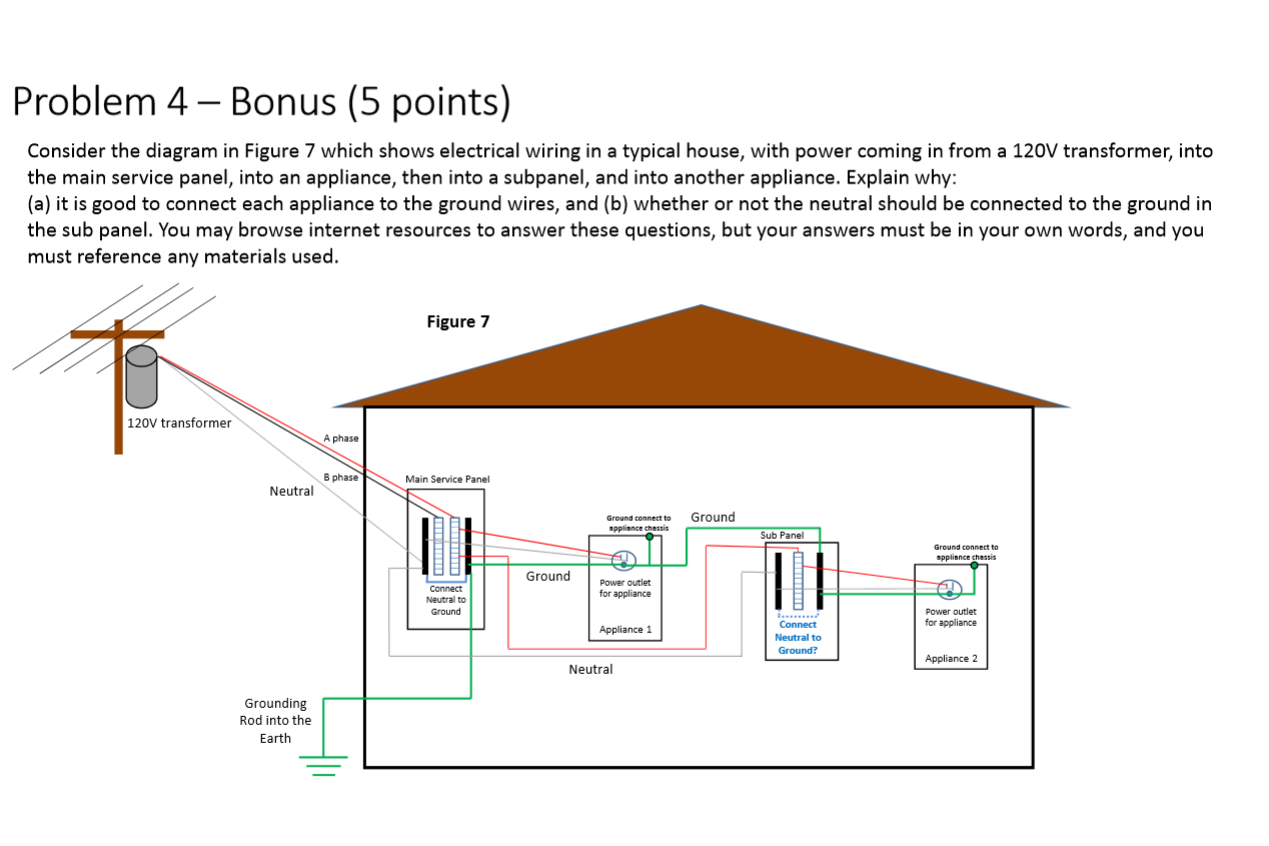 How To Wire A Shed For Electricity Wiring Diagram Solved Consider The In Figure 7 Which Shows Elect