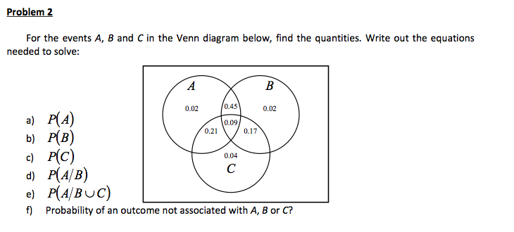 Solved For The Events A B And C In The Venn Diagram Belo