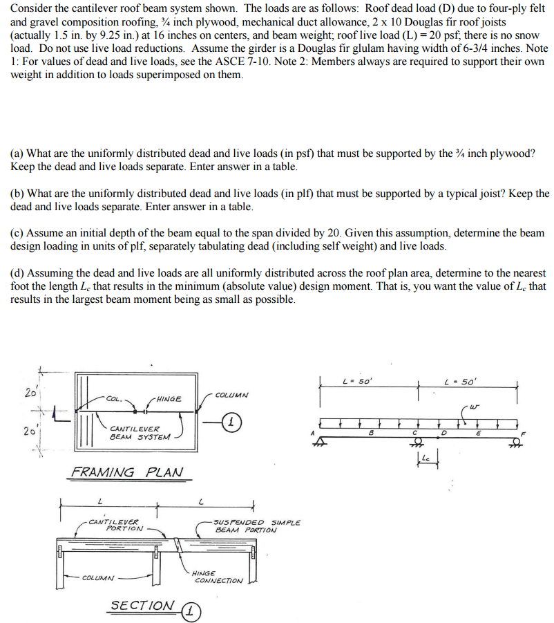 Solved Consider The Cantilever Roof Beam System Shown Th