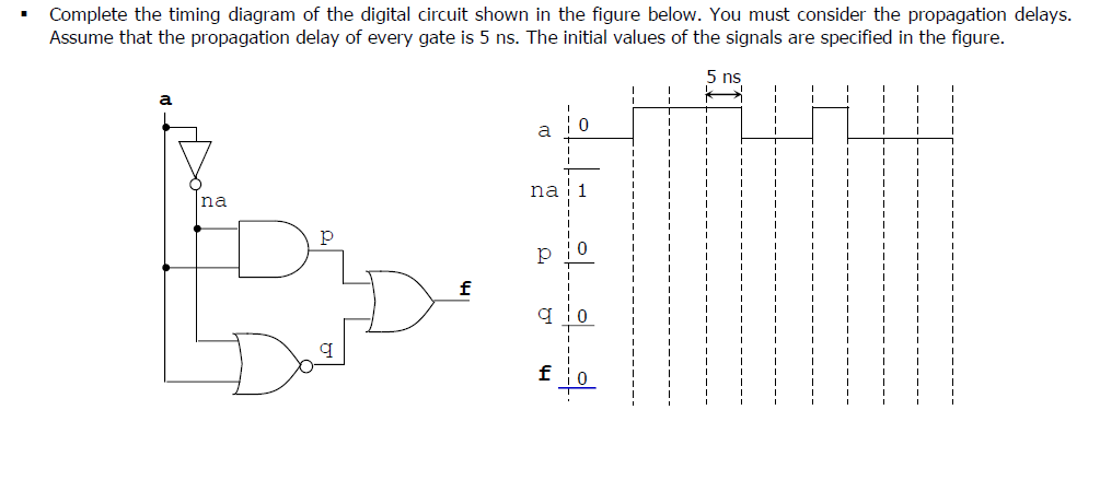 Pleasing Solved Complete The Timing Diagram Of The Digital Circuit Wiring Digital Resources Indicompassionincorg