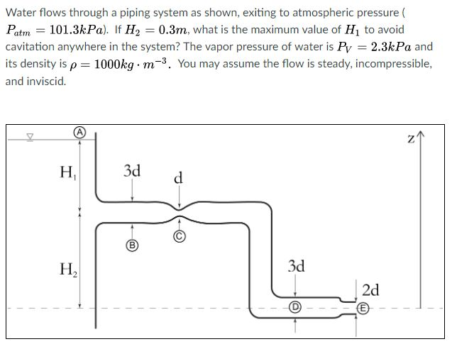Solved: Water Flows Through A Piping System As Shown, Exit