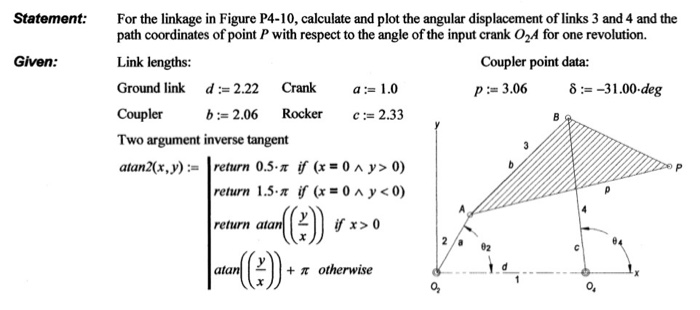 Solved: For The Linkage In Figure P4-10, Calculate And Plo