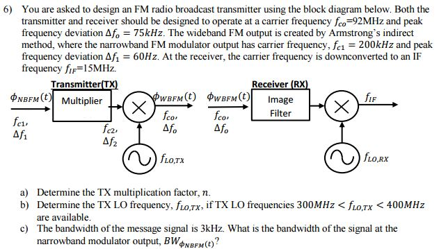 Solved: You Are Asked To Design An FM Radio Broadcast Tran
