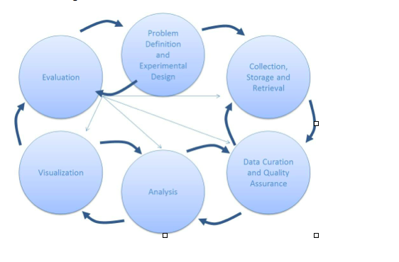 Electronic data gathering analysis and retrieval system edgar