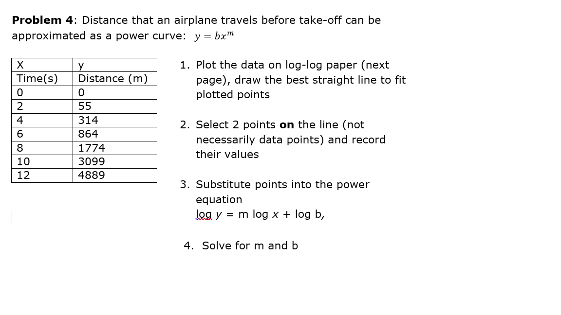 Solved: Distance That An Airplane Travels Before Take-off
