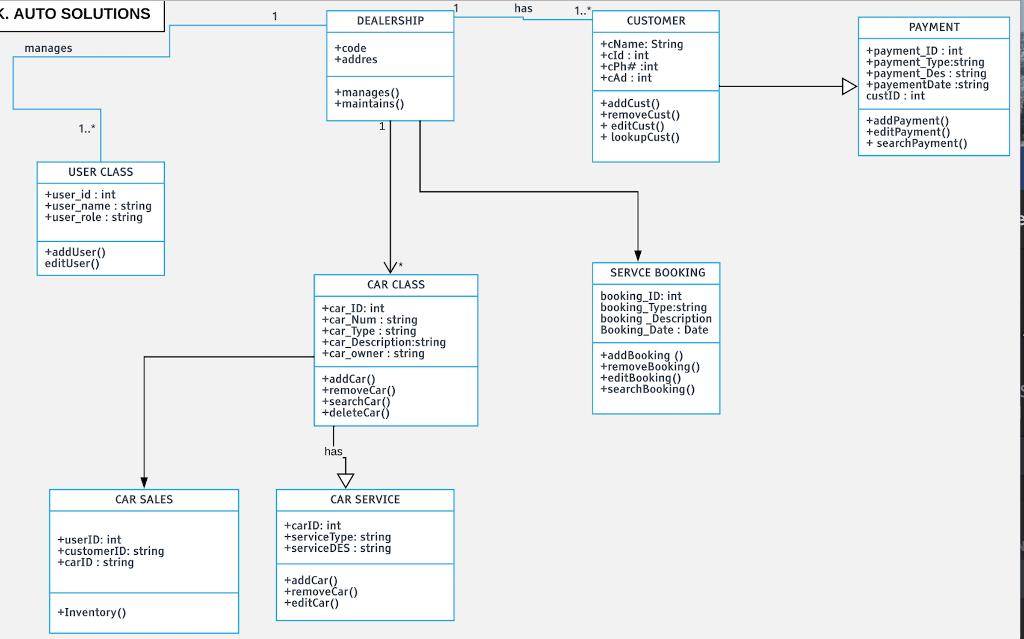 Write A Java Fx Program From The Uml Diagram Below ...