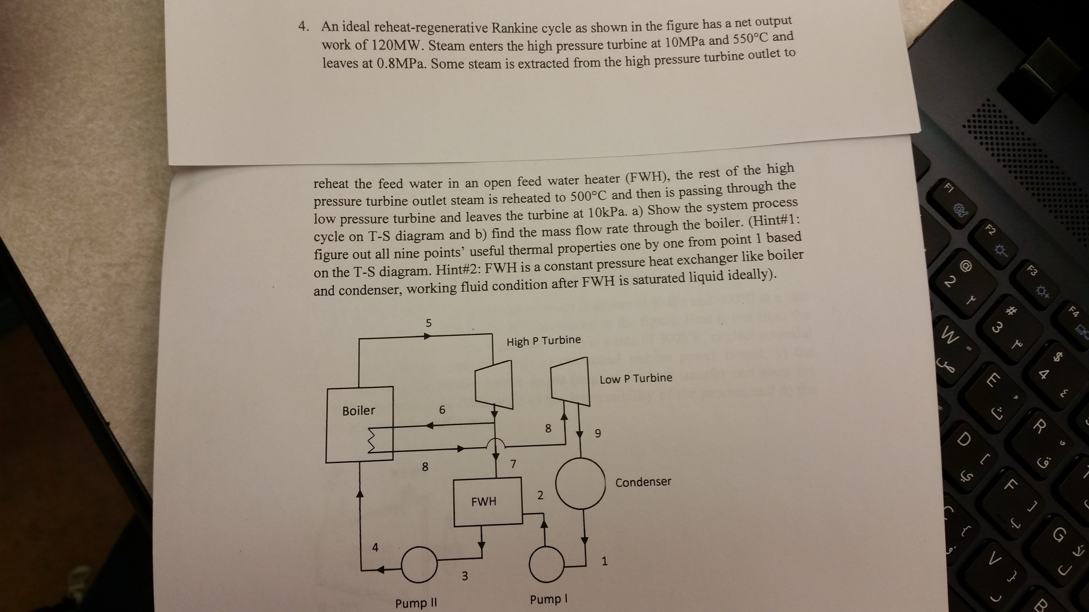 Solved 4 An Ideal Reheat Regenerative Rankine Cycle As S