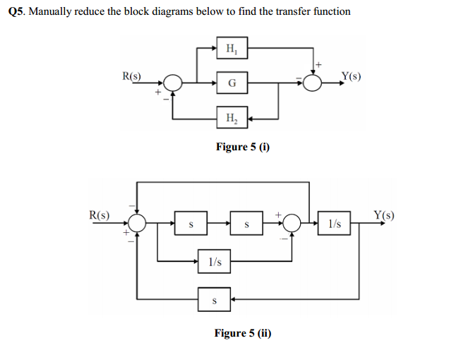 Solved  Manually Reduce The Block Diagrams Below To Find T