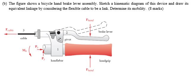media%2F739%2F7393c385 1092 4e27 9ae7 93c6041a325a%2FphpONWBzs solved the figure shows a bicycle hand brake lever assemb
