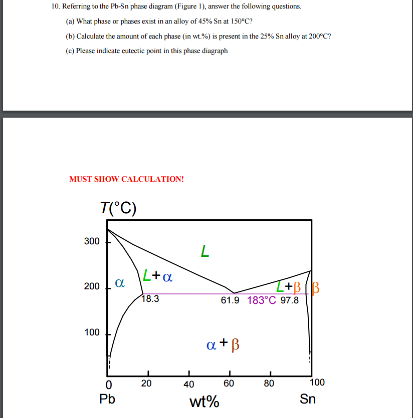 Pb sn phase diagram calculator circuit connection diagram solved referring to the pb sn phase diagram figure 1 a rh chegg com ag pb ccuart Gallery
