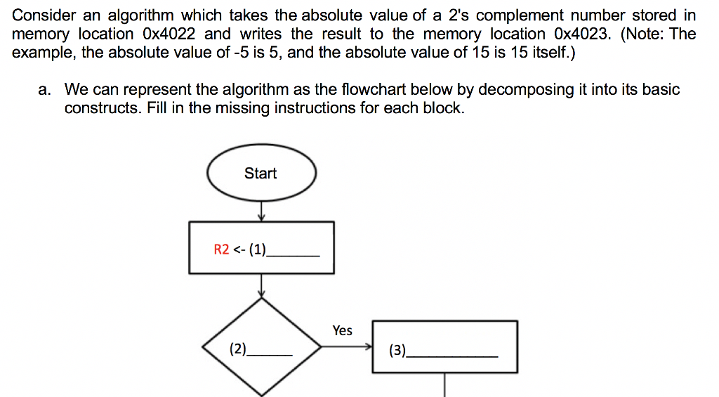 Solved Consider An Algorithm Which Takes The Absolute Val