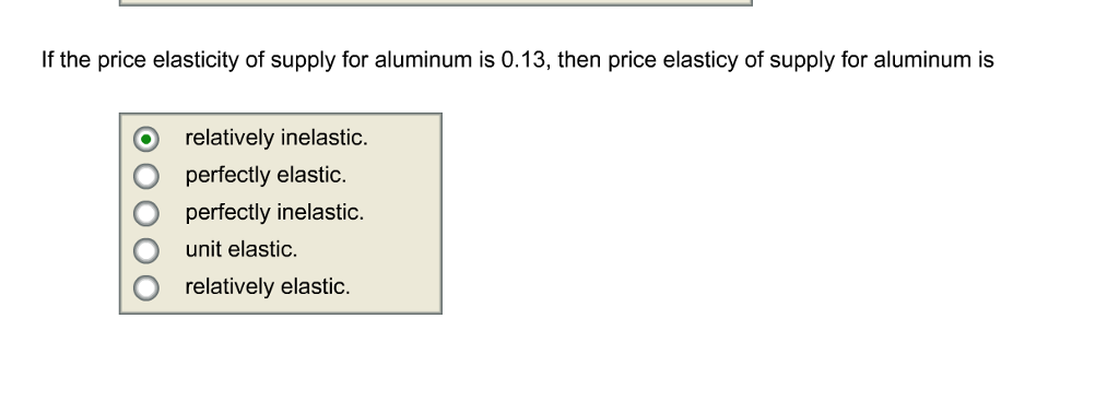 Solved If The Price Elasticity Of Supply For Aluminum Is