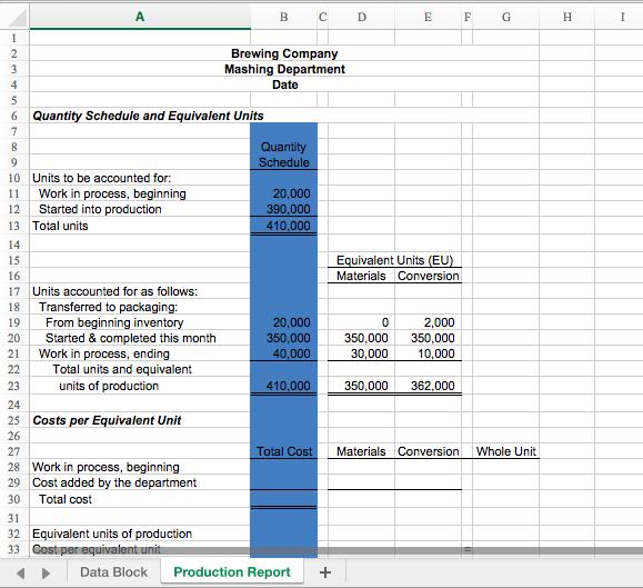 Solved Original Problem Data 1st Excel File Check Figu