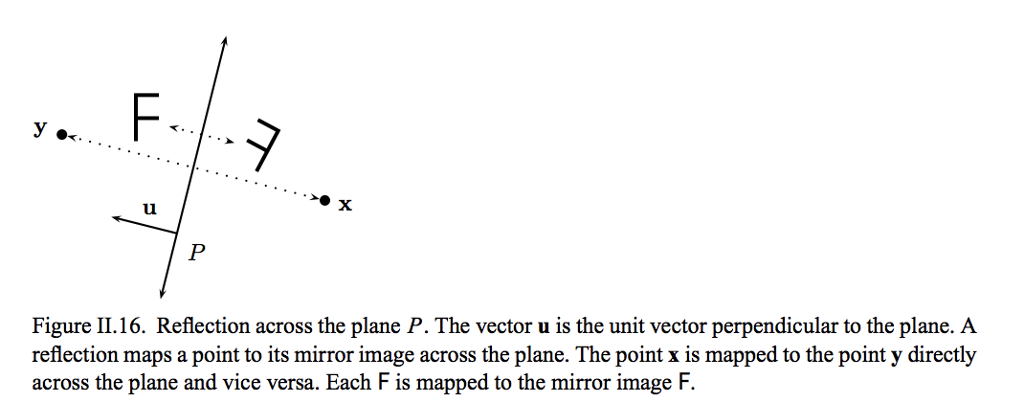 Solved: A Plane P Containing The Origin Can Be Specified B