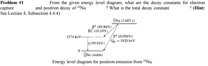 Solved From The Given Energy Level Diagram What Are The