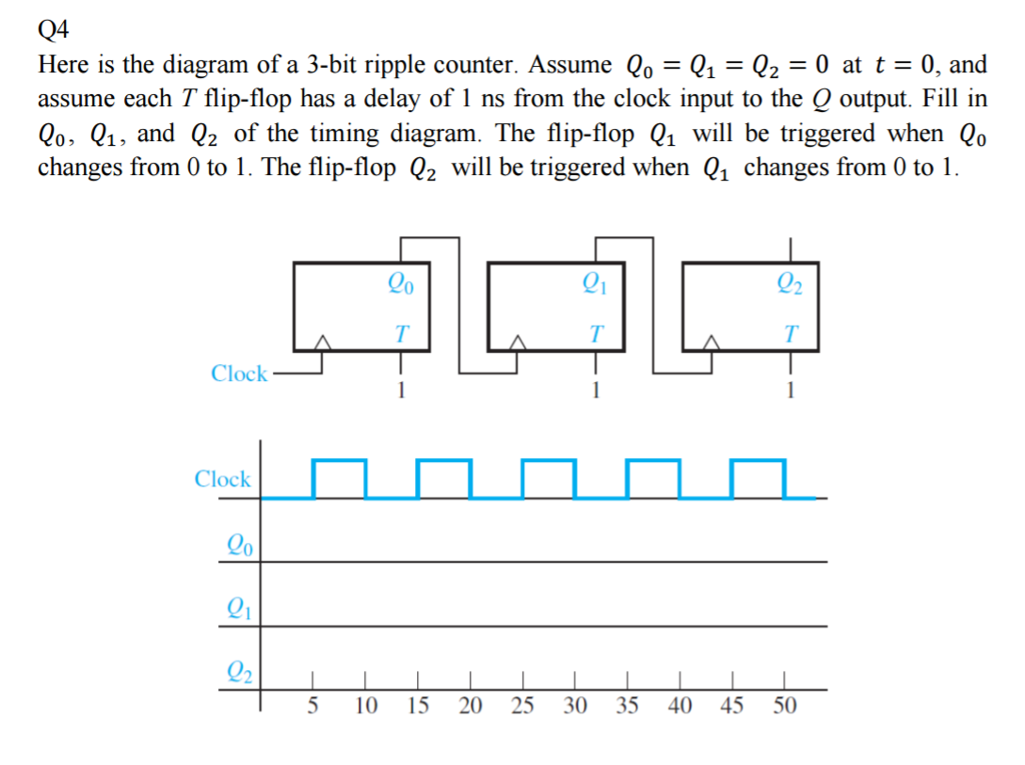 solved here is the diagram of a 3 bit ripple counter ass Jk Flip Flop Output here is the diagram of a 3 bit ripple counter ass