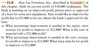 Hau Lee Furniture. Inc., Described In Example 1 Of
