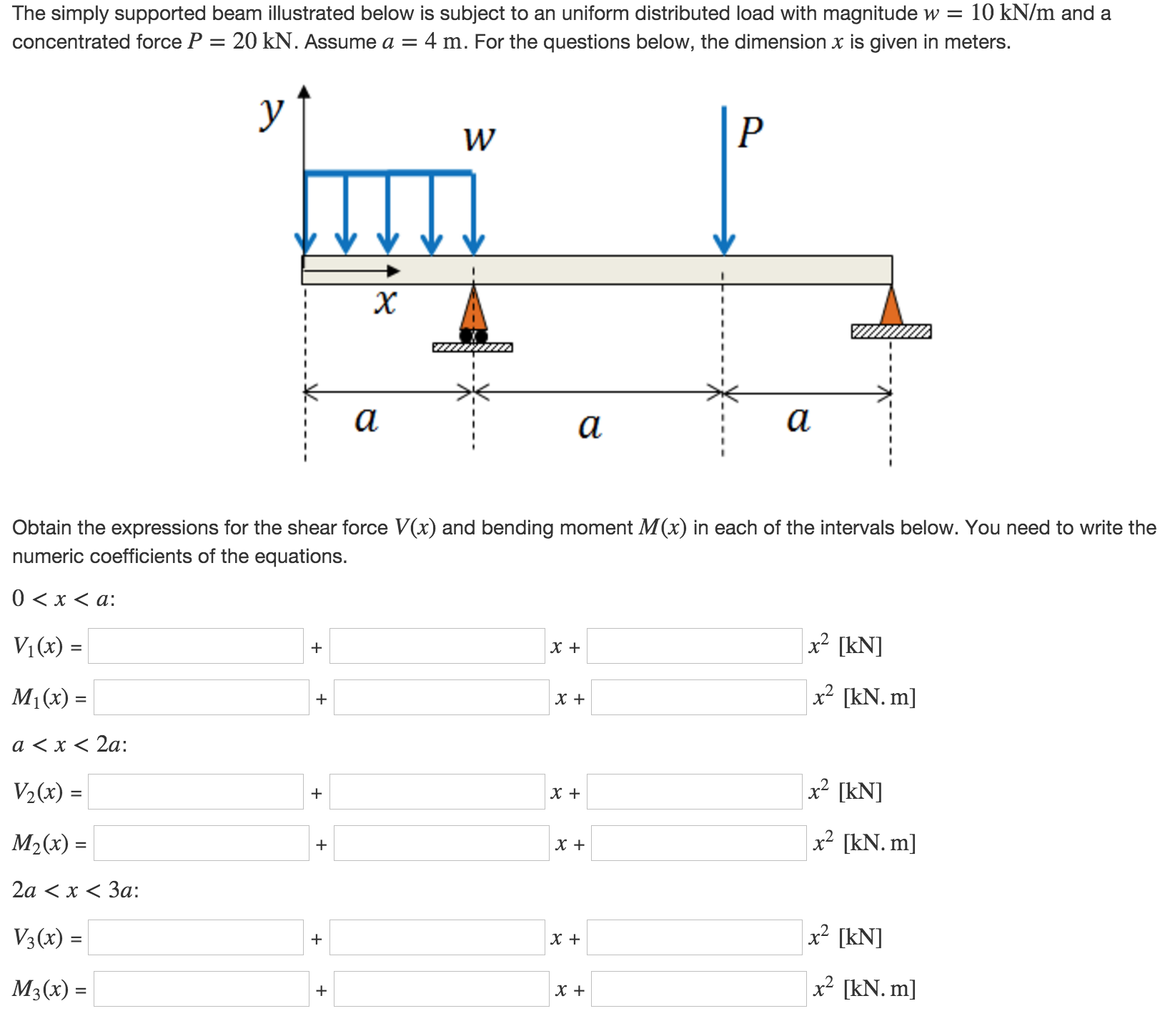 Solved The Simply Supported Beam Illustrated Below Is Sub Bending Moment Diagram Uniformly Distributed Load Equations