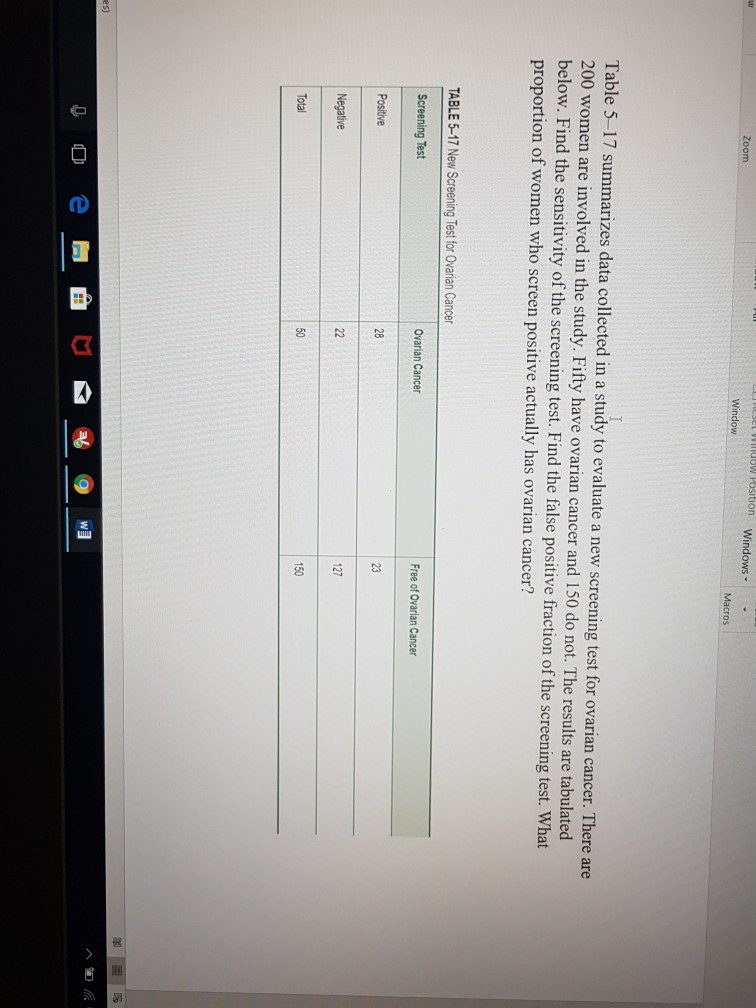 Solved Position Windows Zoom Table 5 17 Summarizes Data C Chegg Com